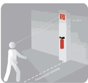 A tűzoltó készülék megfelelő kihelyezése
